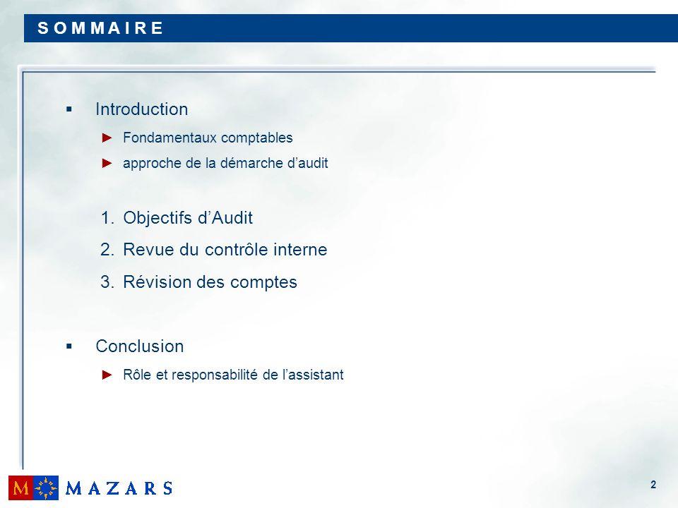 2 S O M M A I R E Introduction Fondamentaux comptables approche de la démarche daudit 1.Objectifs dAudit 2.Revue du contrôle interne 3.Révision des co