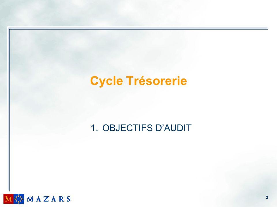 3 Cycle Trésorerie 1. OBJECTIFS DAUDIT