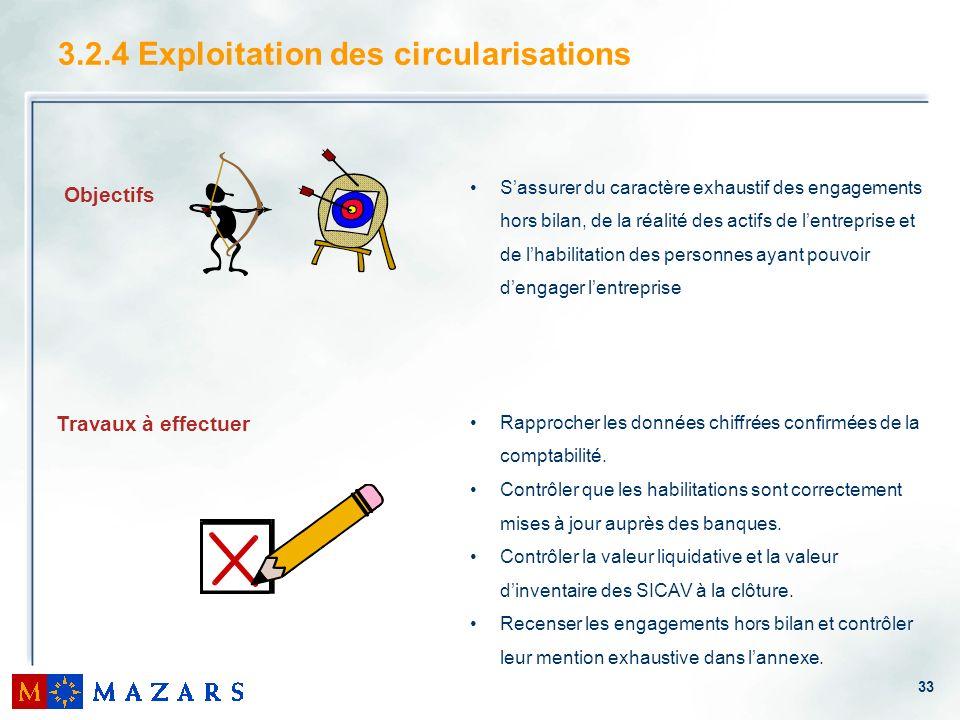 33 3.2.4 Exploitation des circularisations Sassurer du caractère exhaustif des engagements hors bilan, de la réalité des actifs de lentreprise et de l