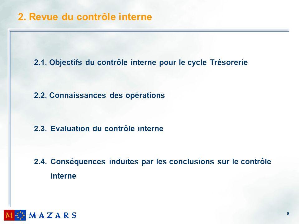 8 2.1. Objectifs du contrôle interne pour le cycle Trésorerie 2.2. Connaissances des opérations 2.3. Evaluation du contrôle interne 2.4. Conséquences