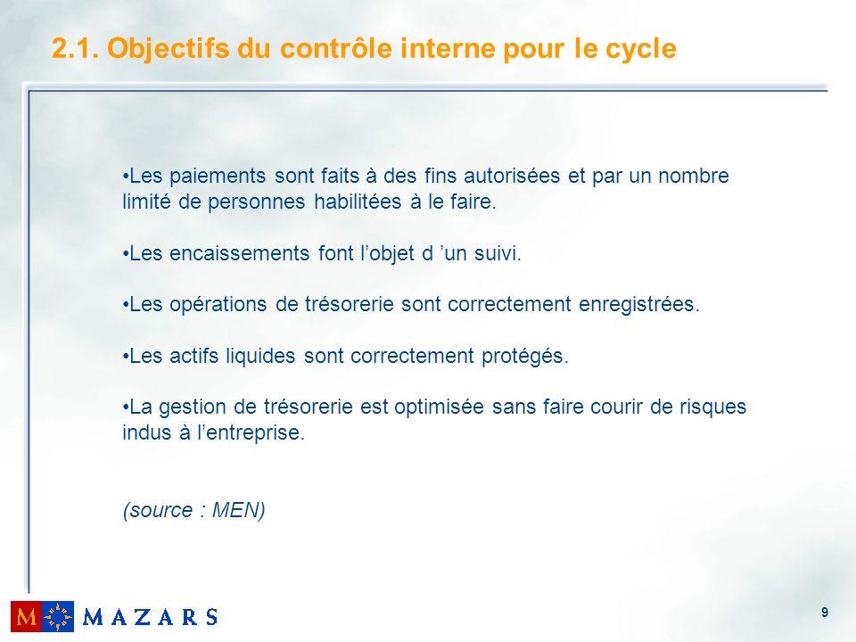 9 2.1. Objectifs du contrôle interne pour le cycle Les paiements sont faits à des fins autorisées et par un nombre limité de personnes habilitées à le