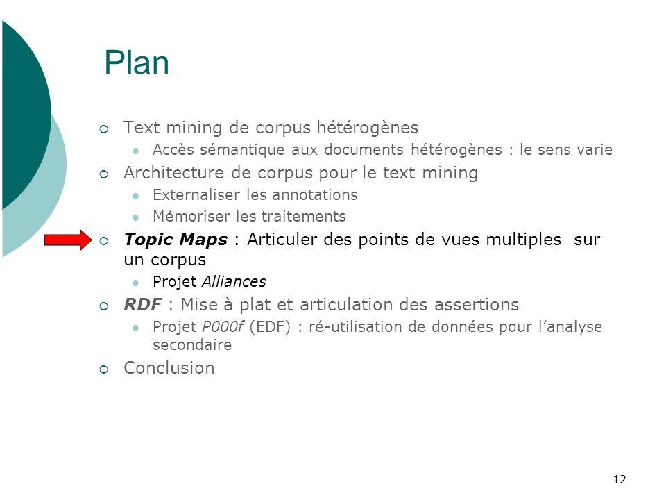 13 Topic Maps : Articuler des points de vues multiples sur un corpus Projet Alliances (2001-2003) (Claude Henry, Dépt.