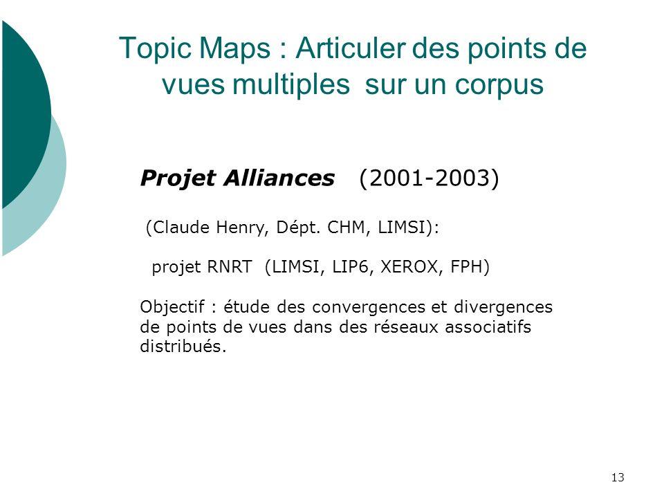 14 Besoin d un format d annotation externalisant 1/5 HyTime (ISO/IEC 10744:1997) : format de documents structurés multimédia Origines : - langage SGML de description musicale - description d un opéra Objectif : - synchroniser des objets sur des flux spatiaux et temporels multiples (Paroles, etc.) Topic Maps (ISO 13250) : Modèle d annotation pour définir des cartes sémantiques navigables XTM (ISO 13250:2000) : portage de Topic Maps en XML (Indications scéniques, etc.) Da Capo