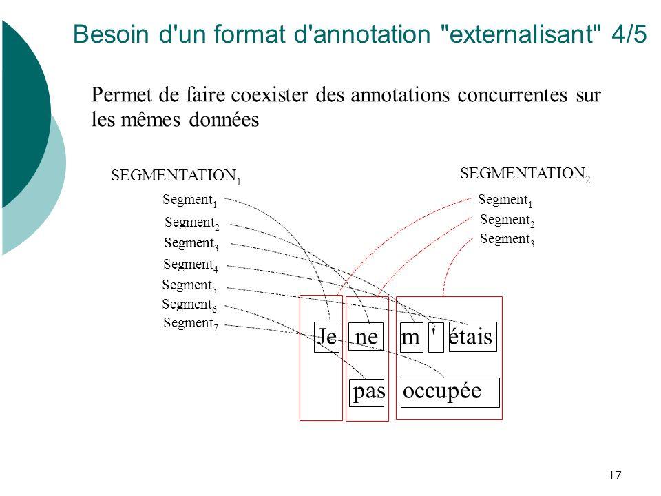 18 Besoin d un format d annotation externalisant 5/5 Les annotations concurrentes peuvent former des hiérarchies enchevêtrées.