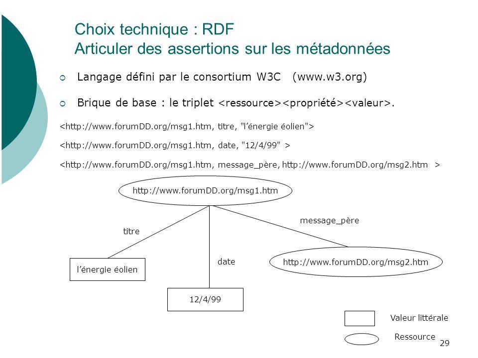30 Du graphe RDF à la syntaxe XML http://www.forumDD.org/msg1.htm http://www.forumDD.org/msg2.htm lénergie éolien 12/4/99 titre date message_père Valeur littérale Ressource <rdf:RDF xmlns:rdf= http://www.w3.org/1999/02/22-rdf-syntax-ns# lenergie éolien 12/4/1999 http://www.forumDD.org/msg2.htm