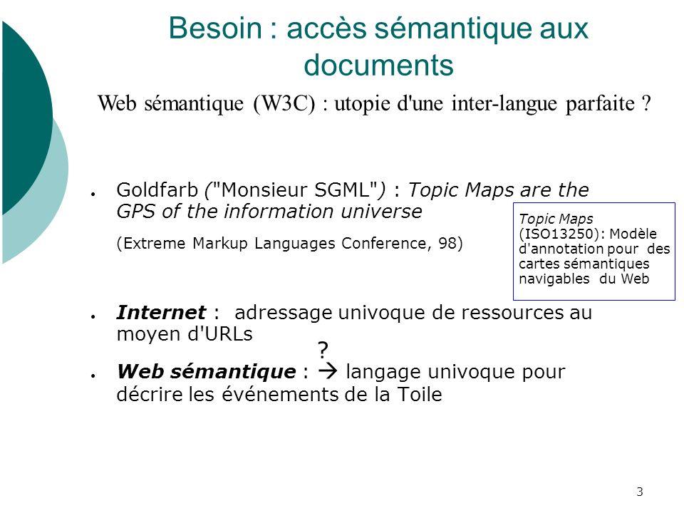 4 De l univoque au mouvant Travail de OASIS et de W3C (consortiums pour la définition des standards du Web) : définition de nomenclatures univoques pour référencer des régions (ISO 3166-2), des langues (ISO 639), des aéroports (UN/LOCODE), etc.