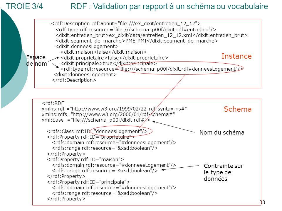 33 ex_dixit/data/entretien_12_12.xml PME-PMI false true <rdf:RDF xmlns:rdf =