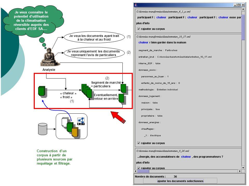42 Construction dun corpus à partir de plusieurs sources par requêtage et filtrage.