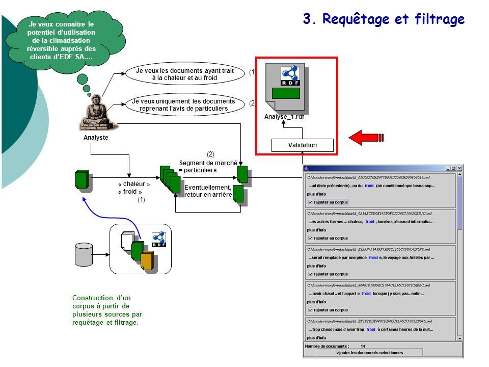 46 Analyste TEMIS ALCESTE Structuration Analyse_1.rdf Production des résultats Export vers des logiciels danalyse, import des résultats et des interprétations 3.