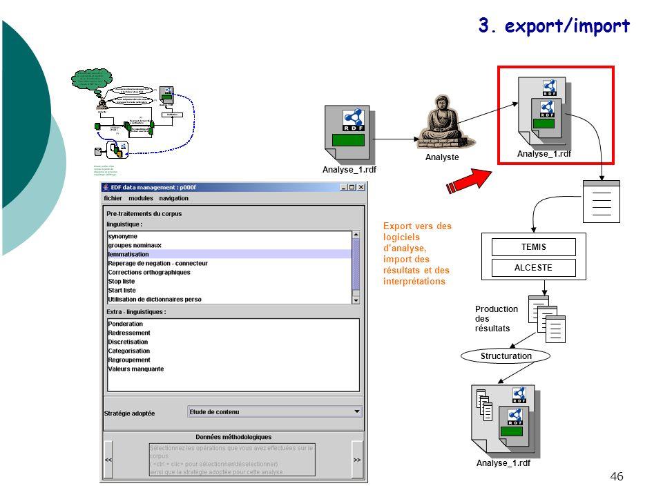 47 Analyste TEMIS ALCESTE Structuration Analyse_1.rdf Production des résultats Export vers des logiciels danalyse, import des résultats et des interprétations 3.