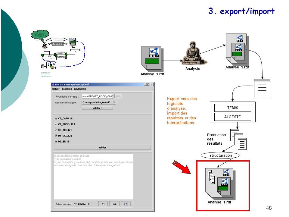 49 Analyse_1.rdf Analyste TEMIS ALCESTE Structuration Analyse_1.rdf Production des résultats Export vers des logiciels danalyse, import des résultats et des interprétations 3.