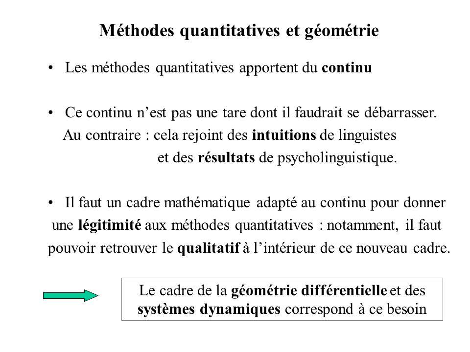 Les méthodes quantitatives apportent du continu Ce continu nest pas une tare dont il faudrait se débarrasser. Au contraire : cela rejoint des intuitio