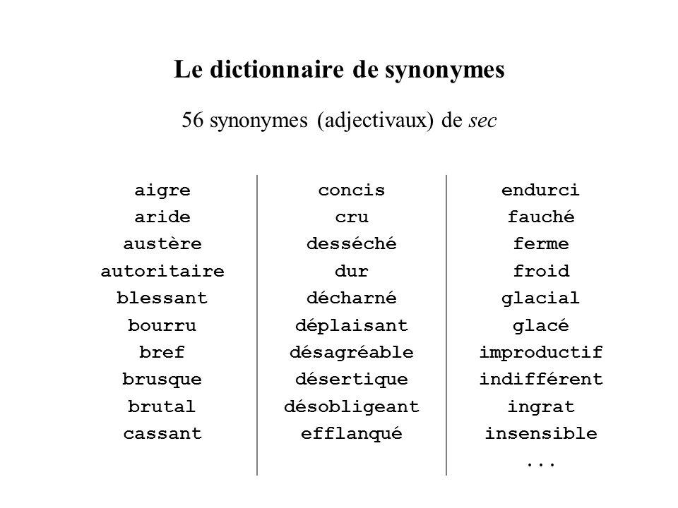Le dictionnaire de synonymes 56 synonymes (adjectivaux) de sec aigre aride austère autoritaire blessant bourru bref brusque brutal cassant concis cru