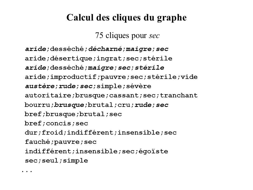 Métrique du 2 Soit : u 1, u 2, …, u n les synonymes, c 1, c 2, …, c p les cliques, x k1, x k2,….;, x kn les coordonnées de c k, (x ki = 1 si u i c k et x ki = 0 si u i c ) Calcul de la distance entre les cliques d 2 (c k, c l ) = avec :