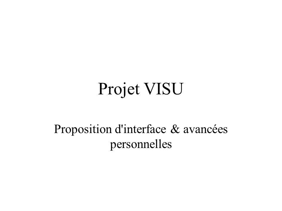 Projet VISU Proposition d interface & avancées personnelles