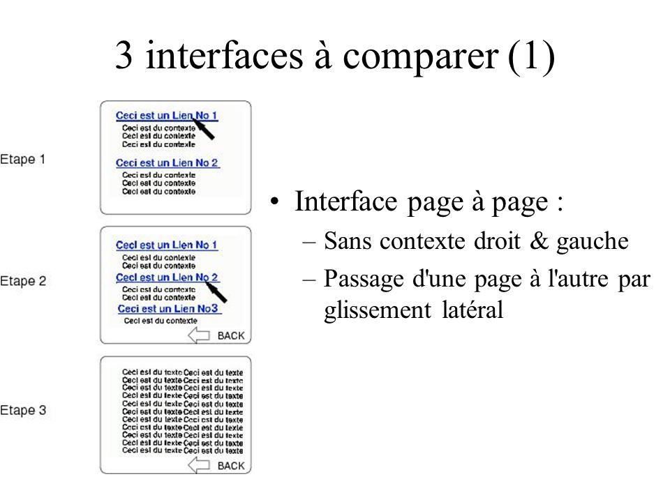 3 interfaces à comparer (1) Interface page à page : –Sans contexte droit & gauche –Passage d une page à l autre par glissement latéral