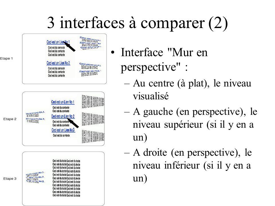 3 interfaces à comparer (2) Interface Mur en perspective : –Au centre (à plat), le niveau visualisé –A gauche (en perspective), le niveau supérieur (si il y en a un) –A droite (en perspective), le niveau inférieur (si il y en a un)