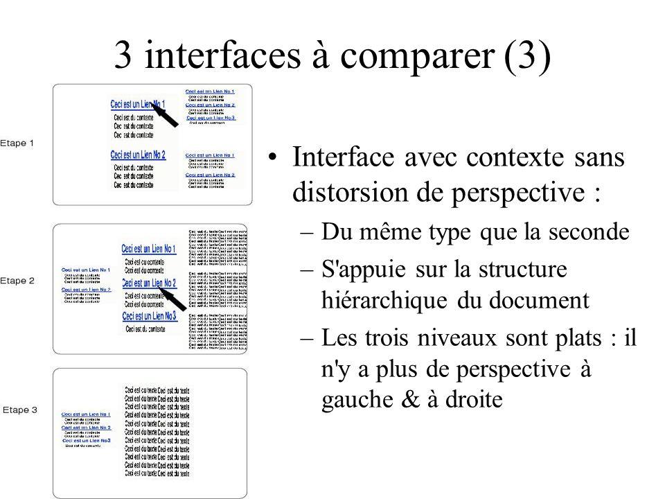 3 interfaces à comparer (3) Interface avec contexte sans distorsion de perspective : –Du même type que la seconde –S appuie sur la structure hiérarchique du document –Les trois niveaux sont plats : il n y a plus de perspective à gauche & à droite