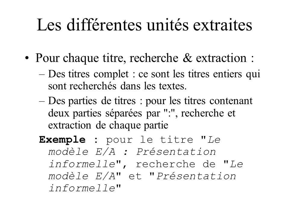 Les différentes unités extraites Pour chaque titre, recherche & extraction : –Des titres complet : ce sont les titres entiers qui sont recherchés dans les textes.