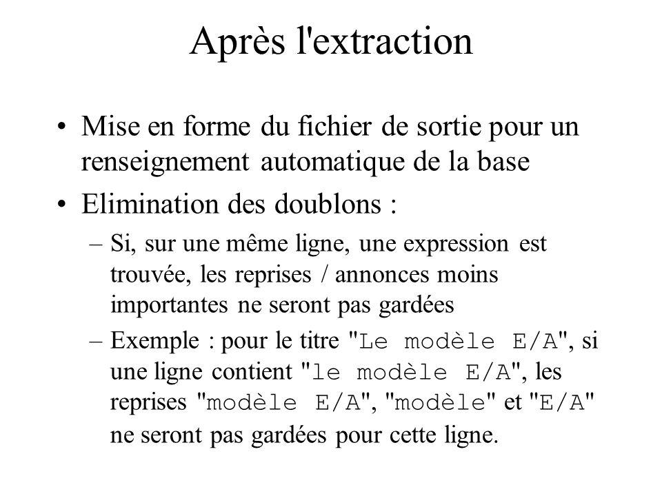 Après l extraction Mise en forme du fichier de sortie pour un renseignement automatique de la base Elimination des doublons : –Si, sur une même ligne, une expression est trouvée, les reprises / annonces moins importantes ne seront pas gardées –Exemple : pour le titre Le modèle E/A , si une ligne contient le modèle E/A , les reprises modèle E/A , modèle et E/A ne seront pas gardées pour cette ligne.