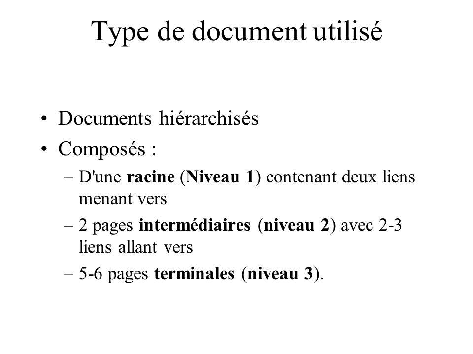 Type de document utilisé Documents hiérarchisés Composés : –D une racine (Niveau 1) contenant deux liens menant vers –2 pages intermédiaires (niveau 2) avec 2-3 liens allant vers –5-6 pages terminales (niveau 3).