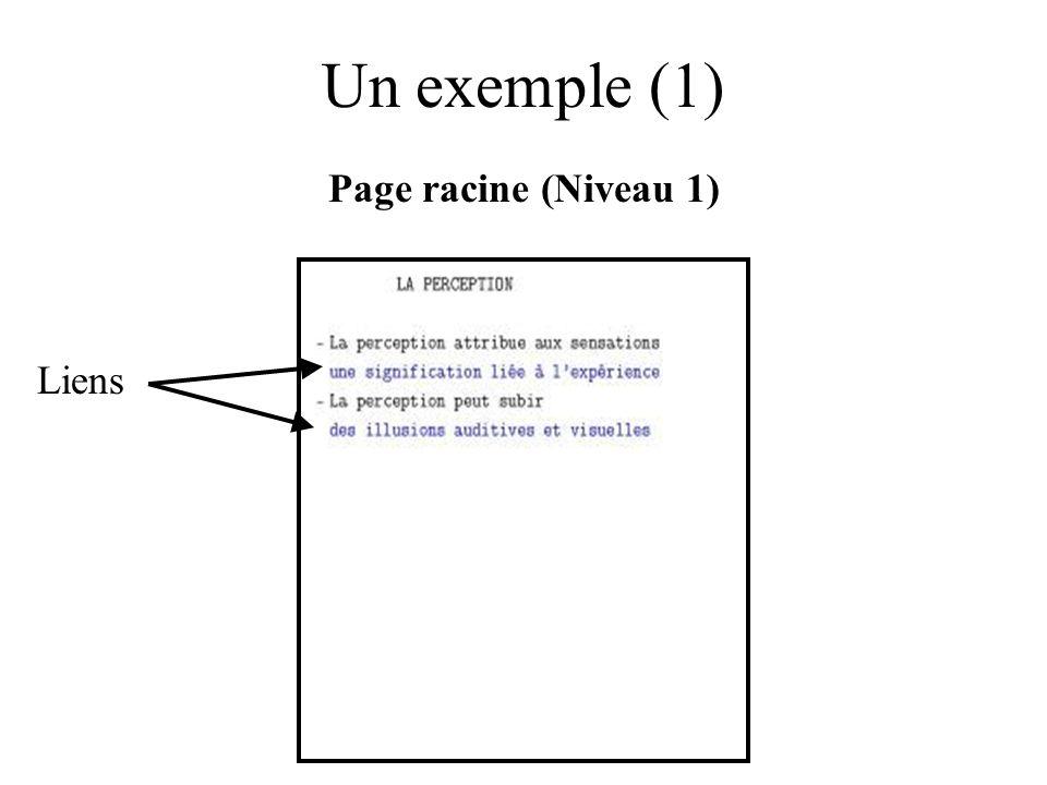 Un exemple (1) Page racine (Niveau 1) Liens