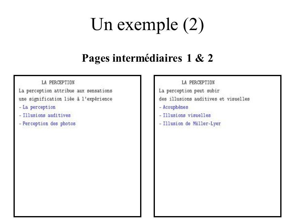 Un exemple (2) Pages intermédiaires 1 & 2