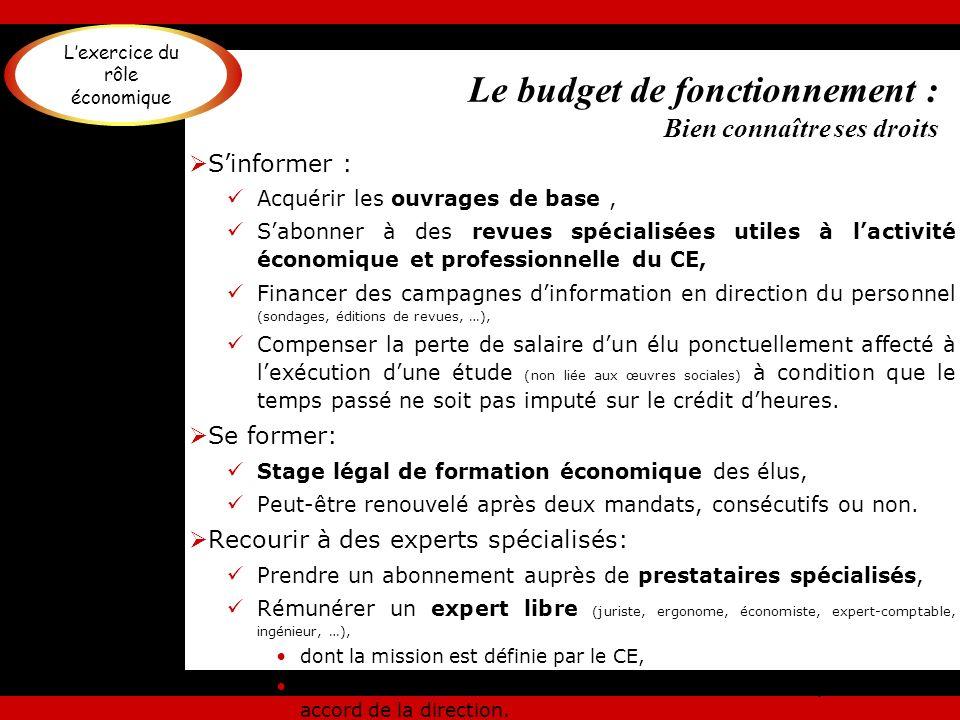Le budget de fonctionnement : Bien connaître ses droits Sinformer : Acquérir les ouvrages de base, Sabonner à des revues spécialisées utiles à lactivi