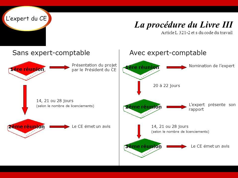 La procédure du Livre III Article L 321-2 et s du code du travail 1ère réunion Sans expert-comptableAvec expert-comptable 1ère réunion 3ème réunion No