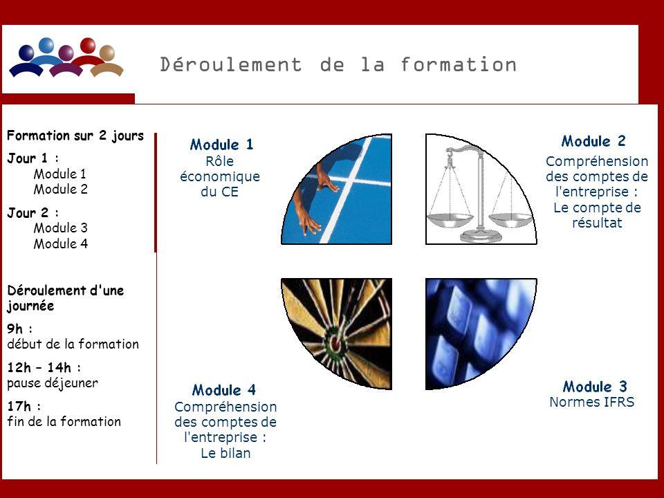 Préambule : la reforme de la réglementation comptable Normes IAS Loi du 6 avril 1998 Principes comptables selon le PCG annexé au règlement 99-03 du 29 avril 1999.
