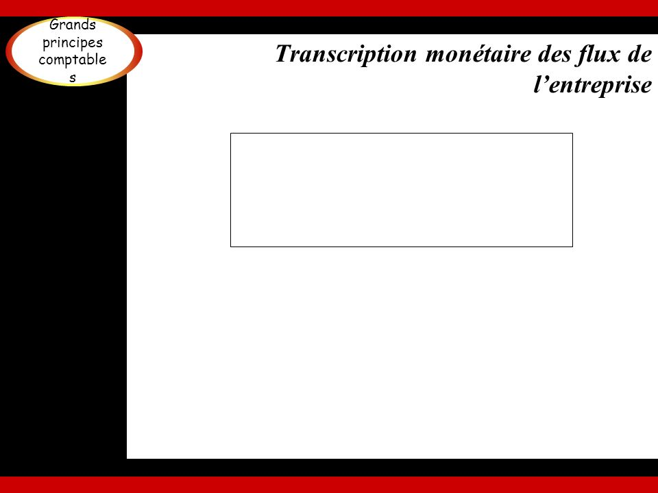Transcription monétaire des flux de lentreprise Grands principes comptable s