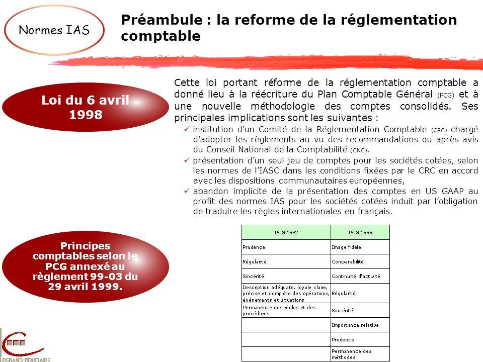 Préambule : la reforme de la réglementation comptable Normes IAS Loi du 6 avril 1998 Principes comptables selon le PCG annexé au règlement 99-03 du 29
