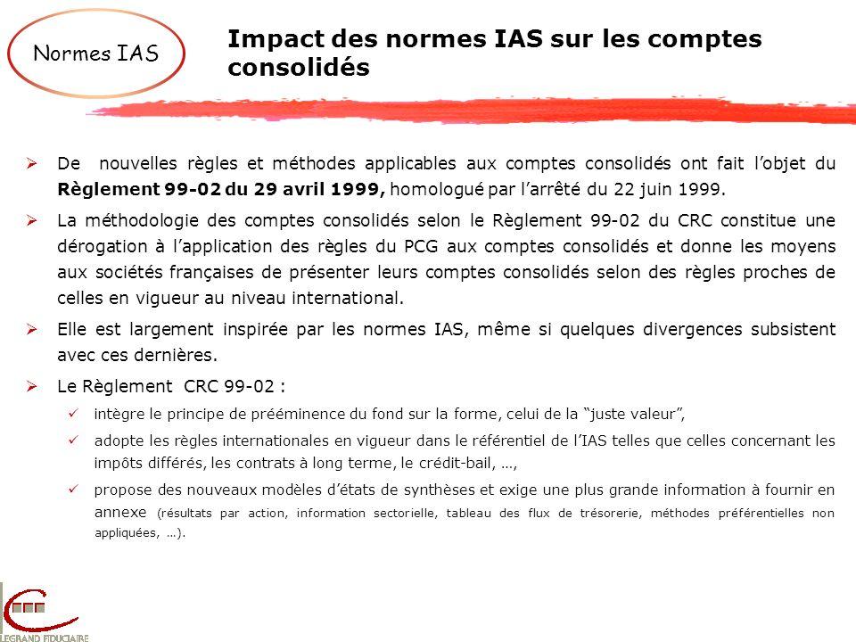 Impact des normes IAS sur les comptes consolidés Normes IAS De nouvelles règles et méthodes applicables aux comptes consolidés ont fait lobjet du Règl