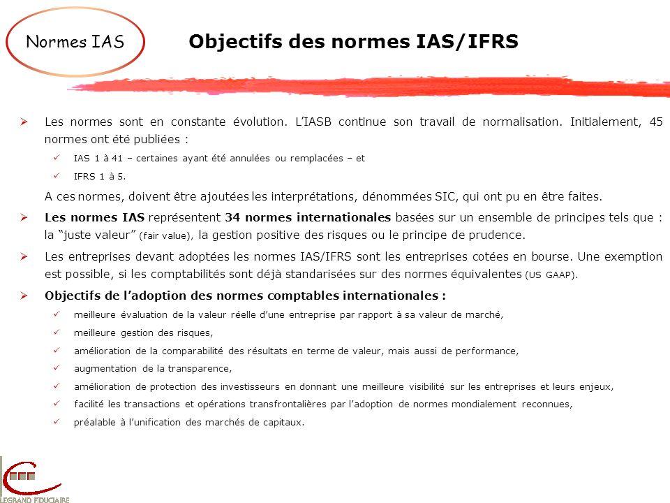 Objectifs des normes IAS/IFRS Normes IAS Les normes sont en constante évolution. LIASB continue son travail de normalisation. Initialement, 45 normes
