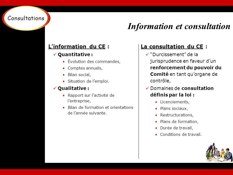 Information et consultation Linformation du CE : Quantitative : Évolution des commandes, Comptes annuels, Bilan social, Situation de lemploi. Qualitat