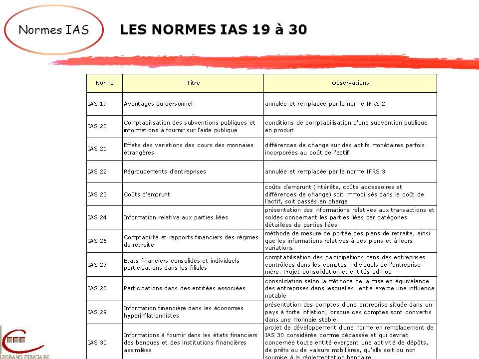 LES NORMES IAS 19 à 30 Normes IAS