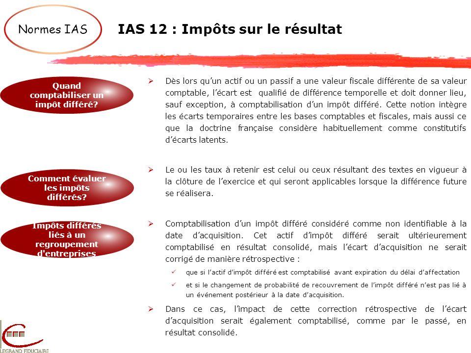 IAS 12 : Impôts sur le résultat Normes IAS Quand comptabiliser un impôt différé? Comment évaluer les impôts différés? Impôts différés liés à un regrou