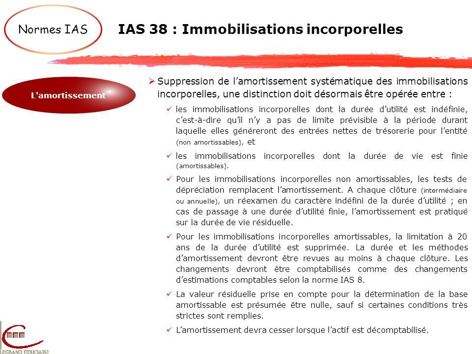 IAS 38 : Immobilisations incorporelles Normes IAS L'amortissement Suppression de lamortissement systématique des immobilisations incorporelles, une di