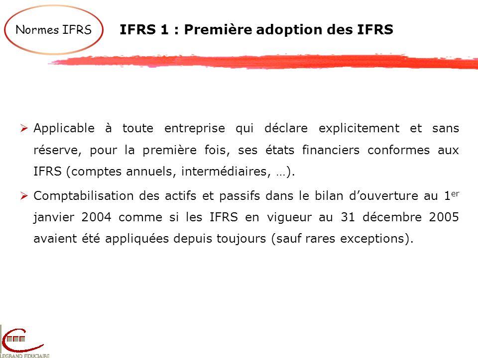 Applicable à toute entreprise qui déclare explicitement et sans réserve, pour la première fois, ses états financiers conformes aux IFRS (comptes annue