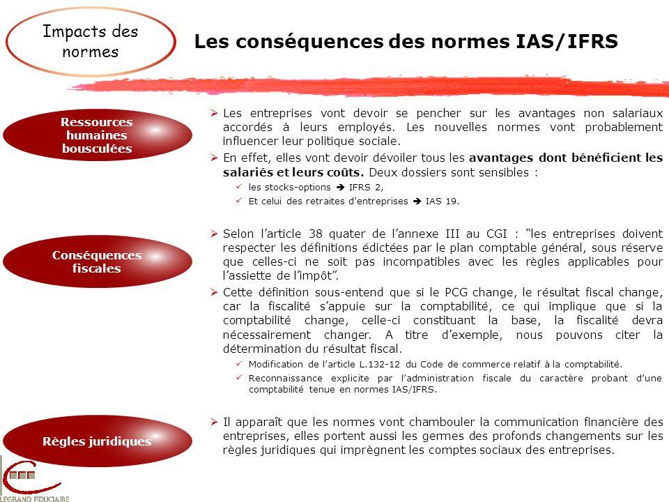 Les conséquences des normes IAS/IFRS Impacts des normes Ressources humaines bousculées Conséquences fiscales Règles juridiques Les entreprises vont de