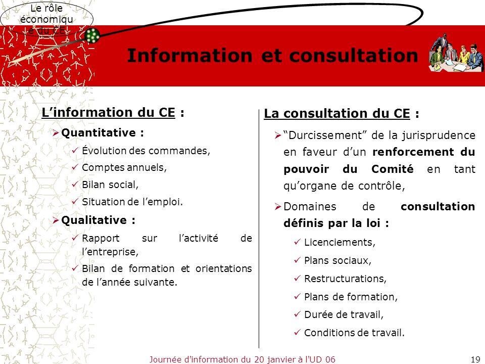 Journée d'information du 20 janvier à l'UD 0619 Information et consultation Linformation du CE : Quantitative : Évolution des commandes, Comptes annue
