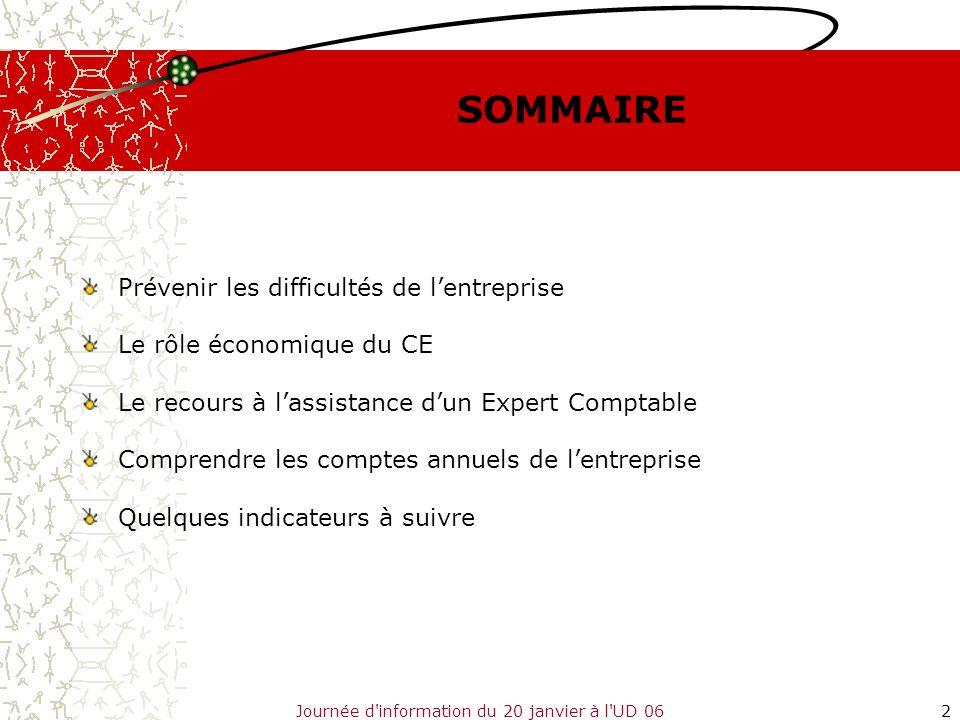 Journée d'information du 20 janvier à l'UD 062 SOMMAIRE Prévenir les difficultés de lentreprise Le rôle économique du CE Le recours à lassistance dun