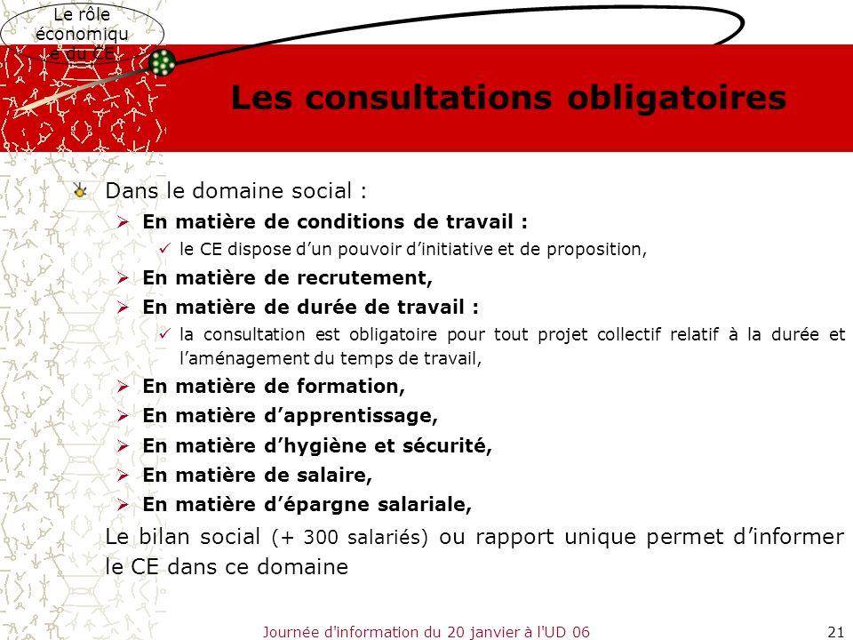 Journée d'information du 20 janvier à l'UD 0621 Les consultations obligatoires Dans le domaine social : En matière de conditions de travail : le CE di