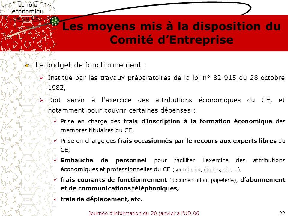 Journée d'information du 20 janvier à l'UD 0622 Les moyens mis à la disposition du Comité dEntreprise Le budget de fonctionnement : Institué par les t