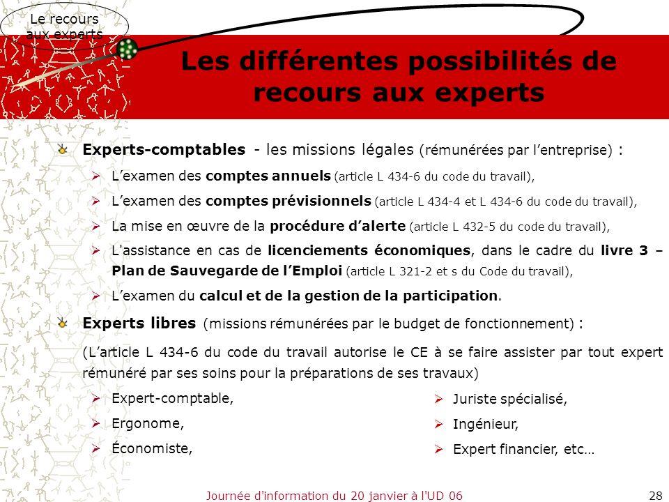 Journée d'information du 20 janvier à l'UD 0628 Les différentes possibilités de recours aux experts Experts-comptables - les missions légales (rémunér