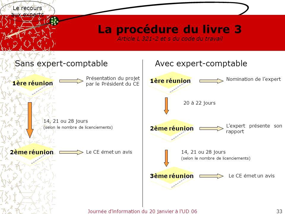 Journée d'information du 20 janvier à l'UD 0633 La procédure du livre 3 Article L 321-2 et s du code du travail 1ère réunion Sans expert-comptableAvec