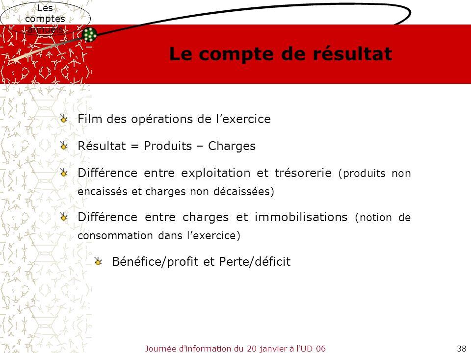 Journée d'information du 20 janvier à l'UD 0638 Le compte de résultat Film des opérations de lexercice Résultat = Produits – Charges Différence entre