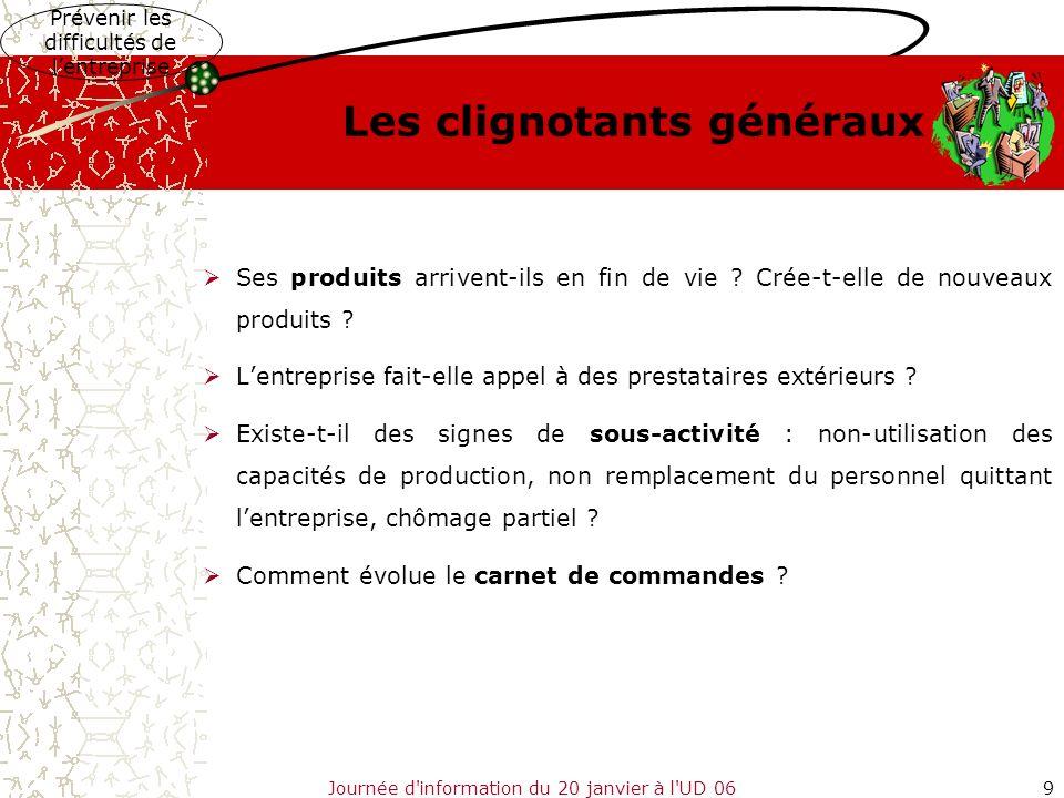 Journée d'information du 20 janvier à l'UD 069 Les clignotants généraux Ses produits arrivent-ils en fin de vie ? Crée-t-elle de nouveaux produits ? L