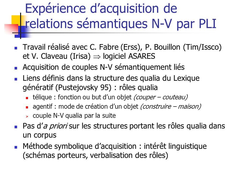 Expérience dacquisition de relations sémantiques N-V par PLI Travail réalisé avec C. Fabre (Erss), P. Bouillon (Tim/Issco) et V. Claveau (Irisa) logic