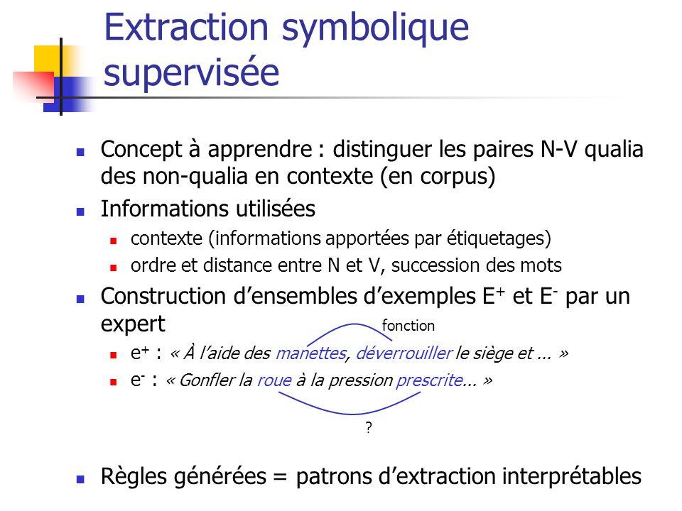 Extraction symbolique supervisée Concept à apprendre : distinguer les paires N-V qualia des non-qualia en contexte (en corpus) Informations utilisées
